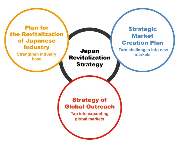 an overview of disneys plan to develop a global operations growth 27032018 a company overview is essential,  streamlined operations if this is a business plan for a startup, you won't have a company history per se,.